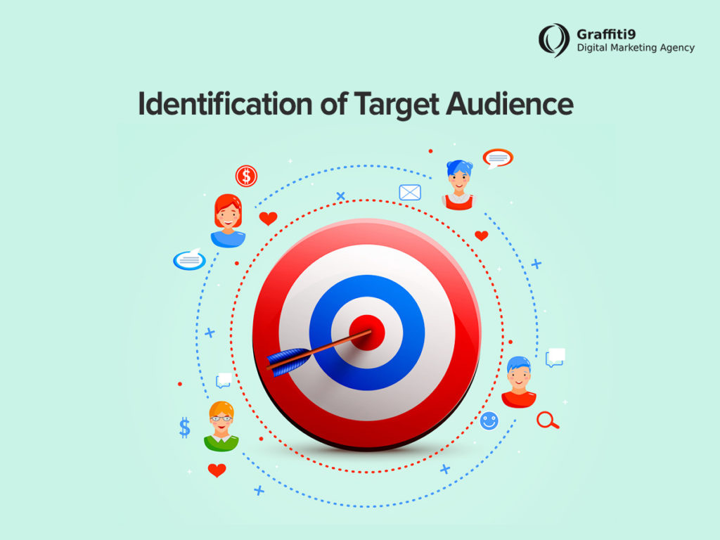 Identification of targeted audience