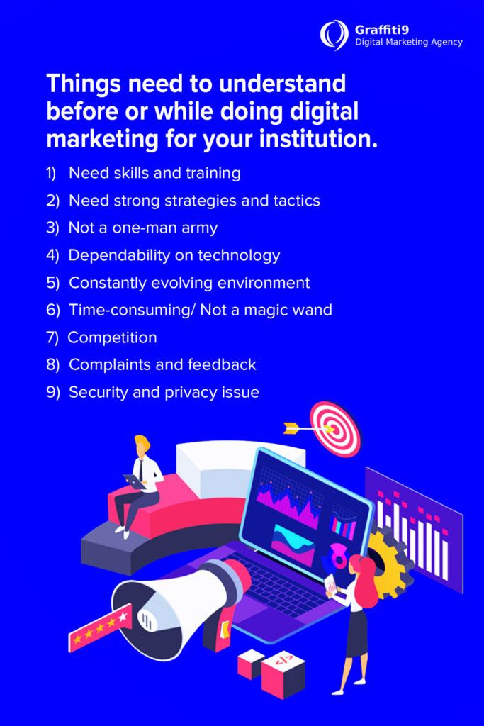 Things need to know while opting for digital marketing